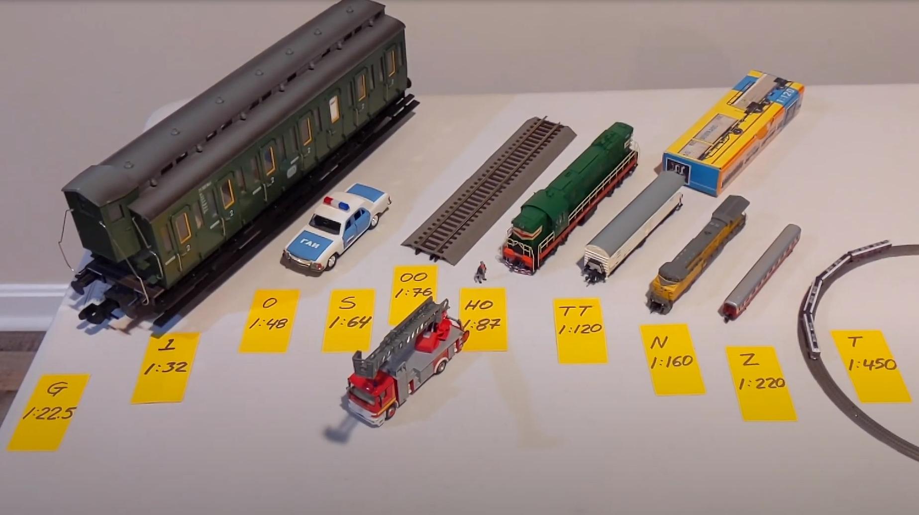 Most Popular Model Train Scales